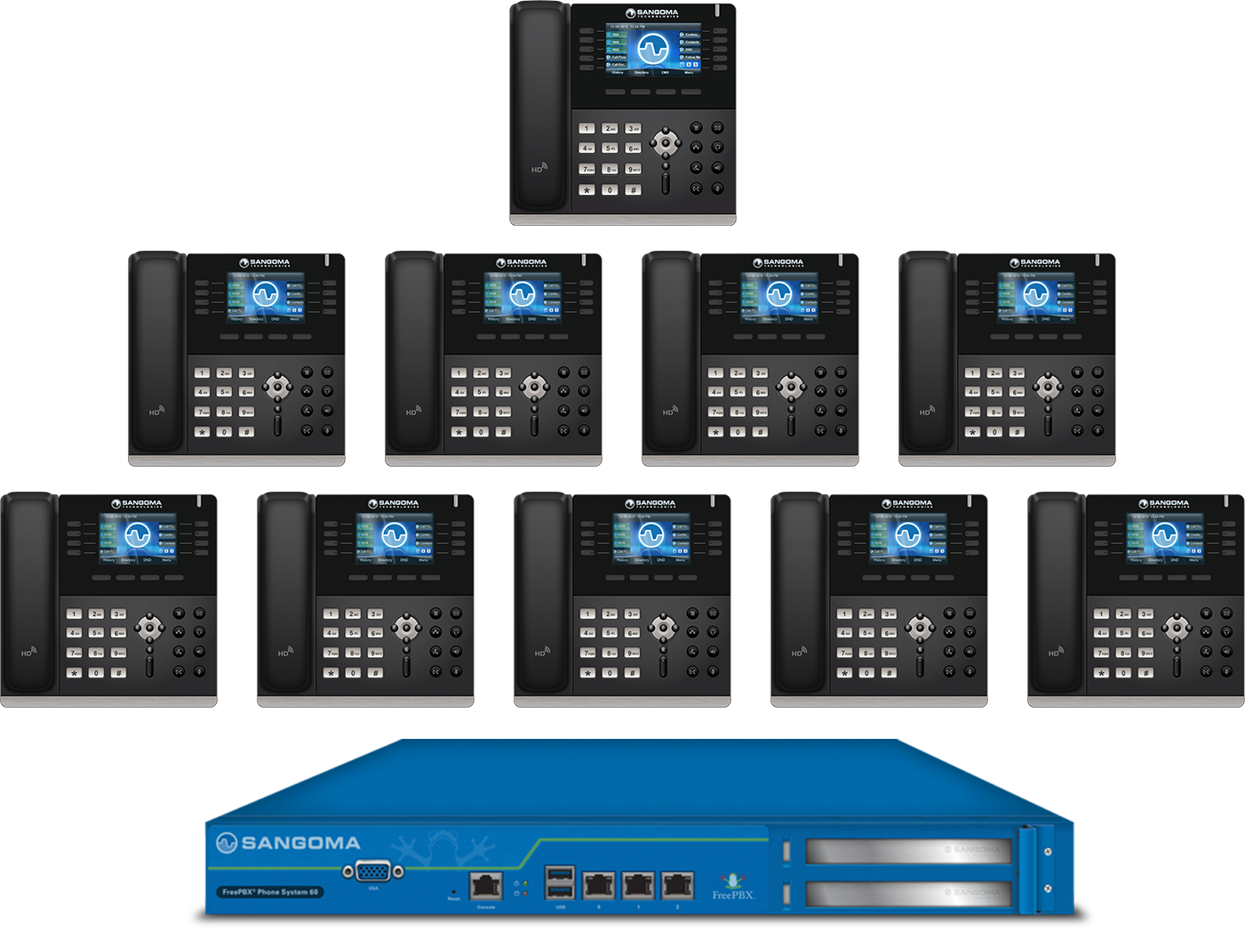 Small Office PBX Phone System | Louisville, KY | Smart Life, LLC